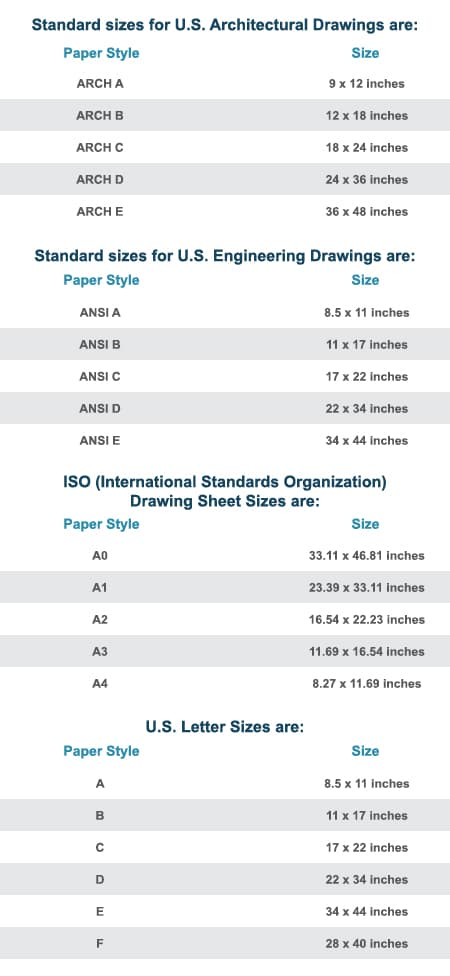 Plotter Printer Paper Size Chart | Roll Sizes